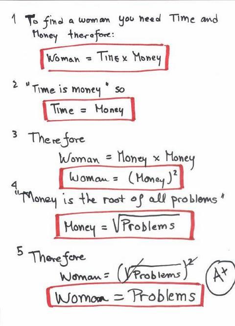 Funny Theory